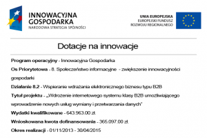 Dotacje_na_innowacje